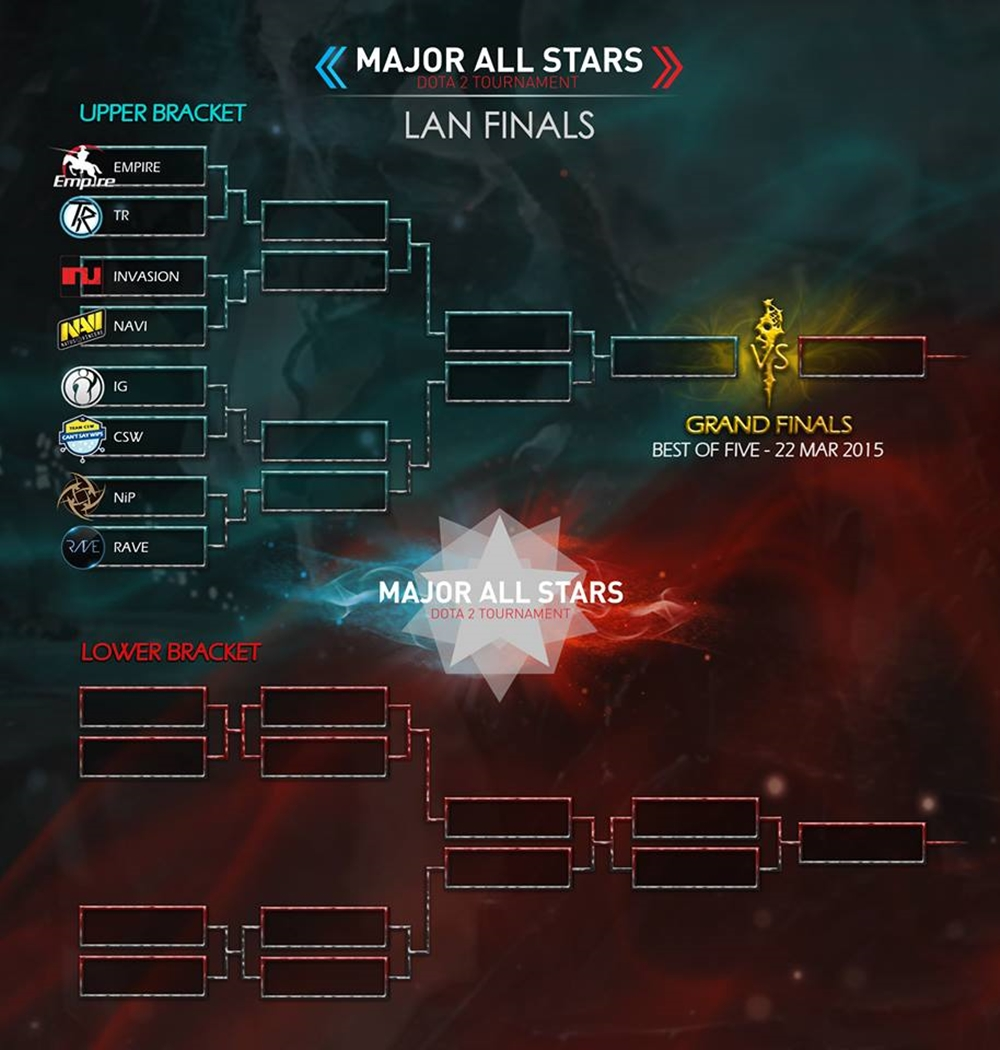 Major All Stars Dota 2 tournament brackets