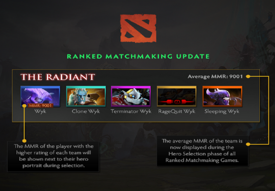 Valve answers MMR complaints with new update