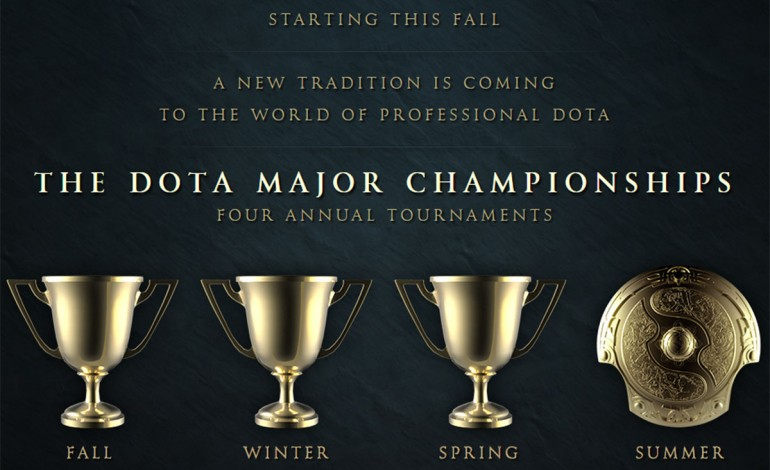 Dota 2 Majors, the massive long term solution
