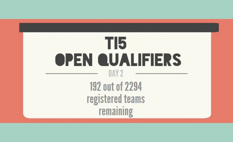 TI5 Open Qualifiers, a level playing field: 192 teams left
