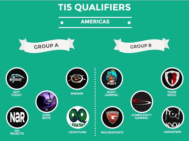 TI5 QUALIFIERS AMERICAS GROUPS