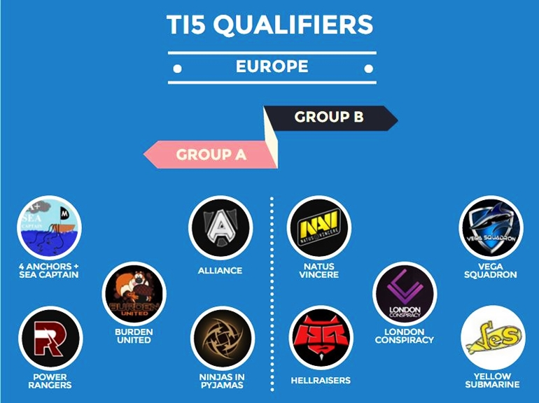 TI5 QUALIFIERS EUROPE GROUPS