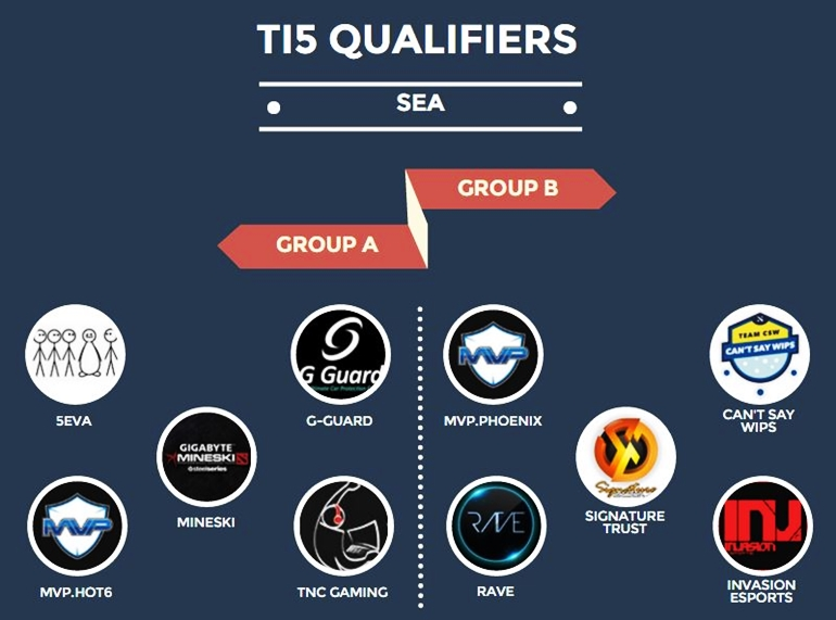 TI5 QUALIFIERS SEA GROUPS