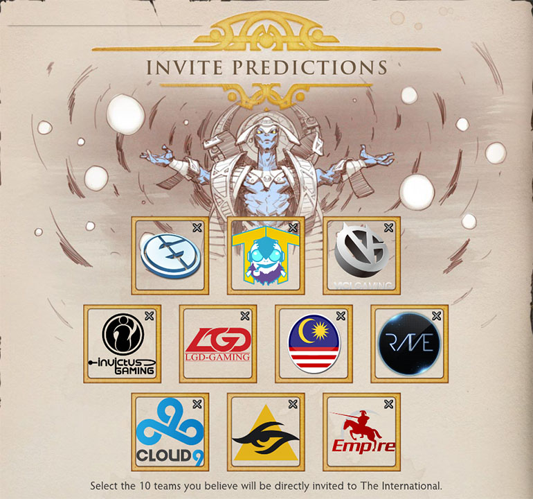 ti5 compendium predictions based on region