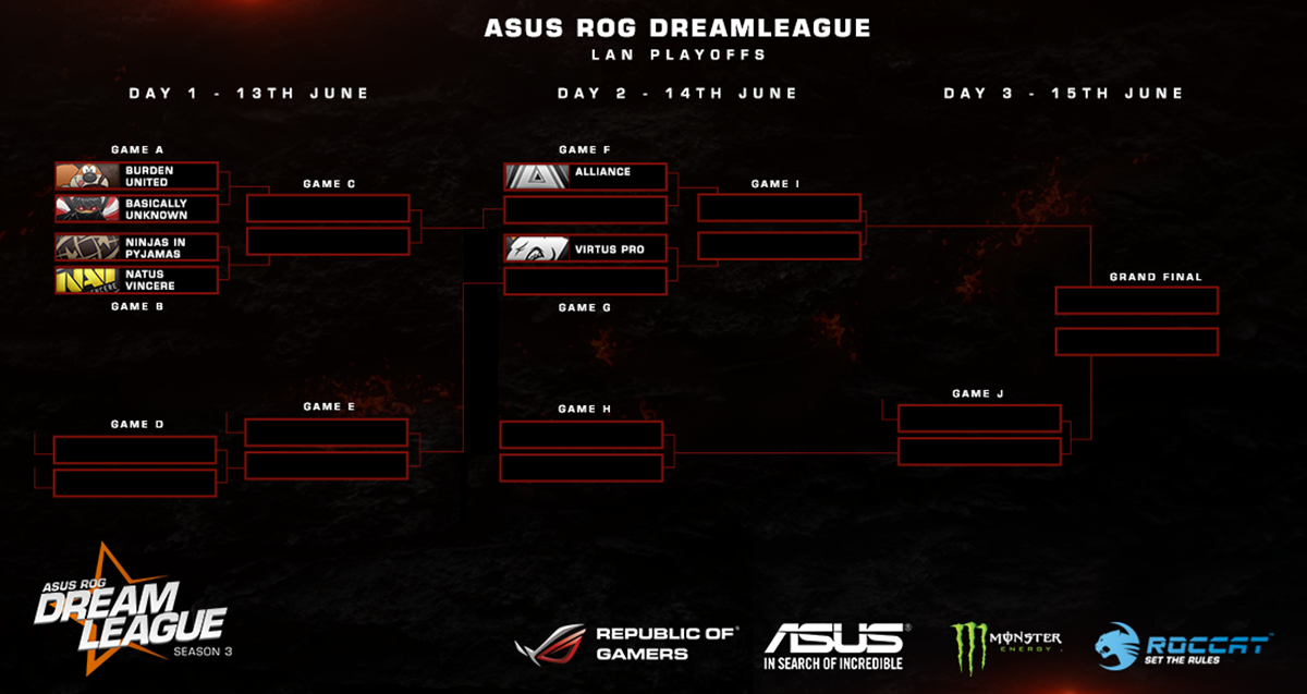 DreamLeague LAN finals brackets