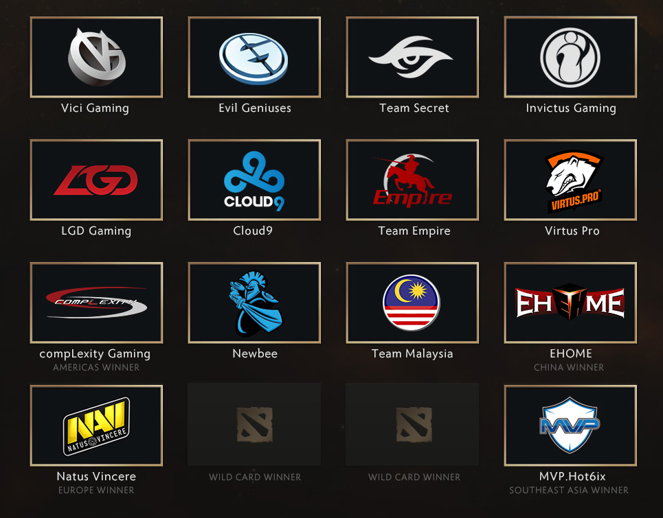 Dota 2 TI5 teams