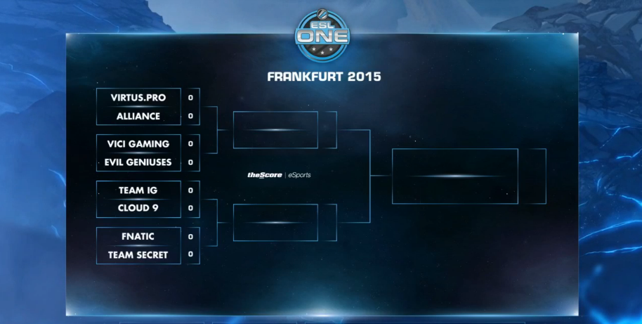 Dota 2 ESL One Frankfurt Main Event Brackets