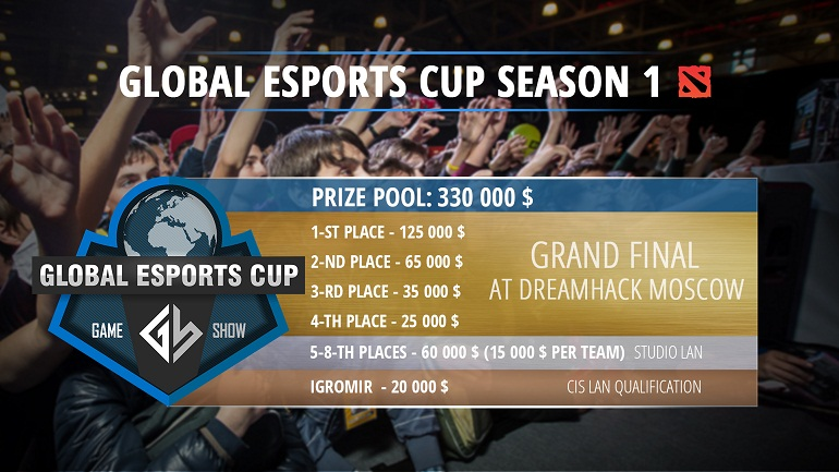 The Game Show Global eSports Cup Season 1 Open Qualifiers: Europe