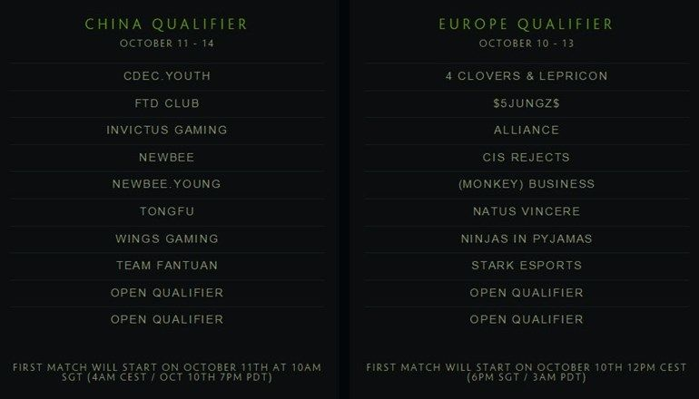 Dota Major Chinese and European qualifiers teams