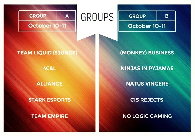 Dota Major Europe Qualifiers groups