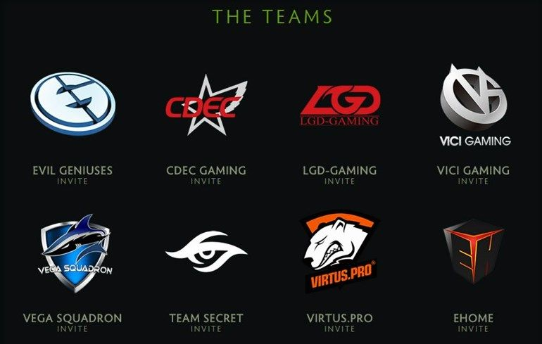 Dota Major teams