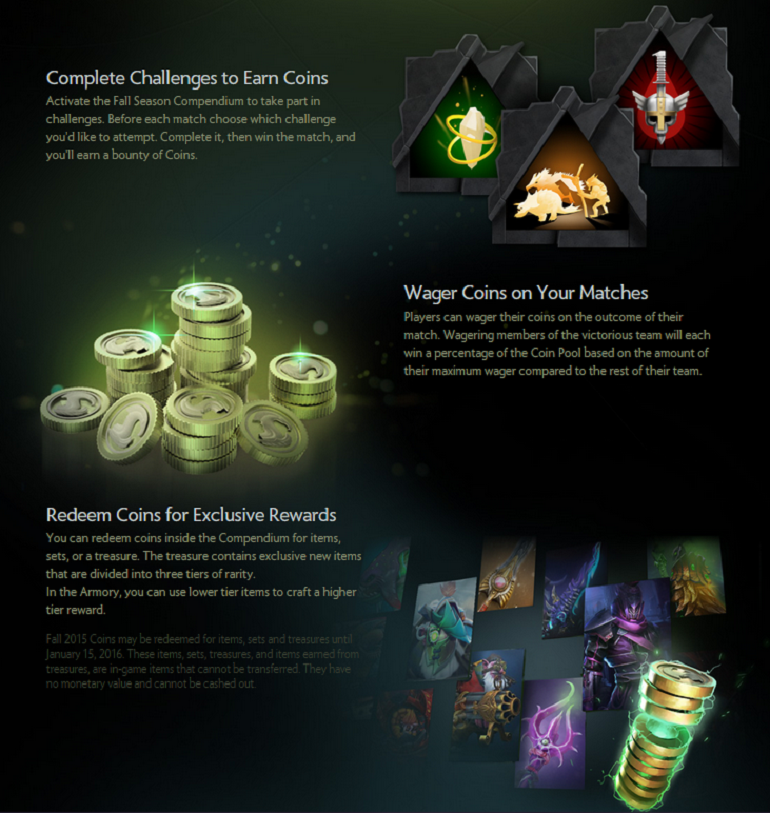 Dota 2 Fall Season 2015 Compendium
