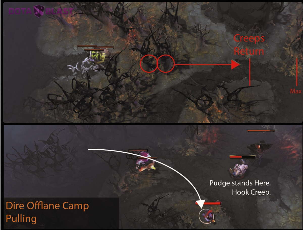 6.86 patch changes dire offlane camp pulling