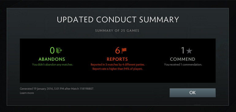 Dota 2 Conduct Summary