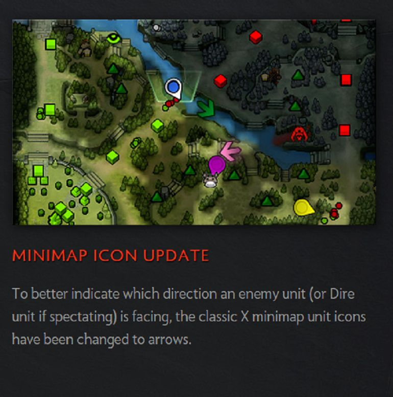 Dota 2 Spring Cleaning 2016 update