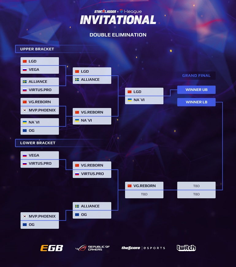Dota 2 SL iLeague Dota 2 playoffs brackets