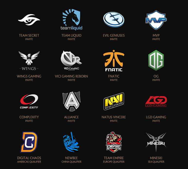 Dota 2 Manila Major teams