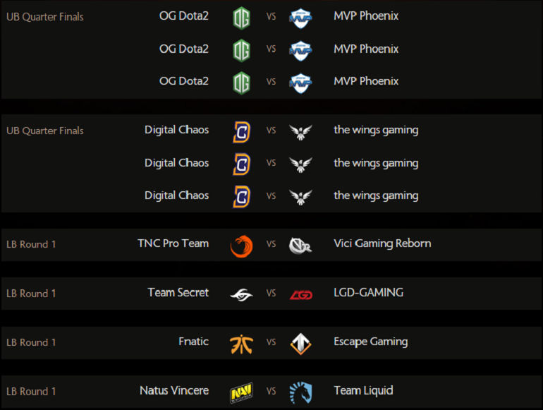 Dota 2 TI6 main event day 1 schedule