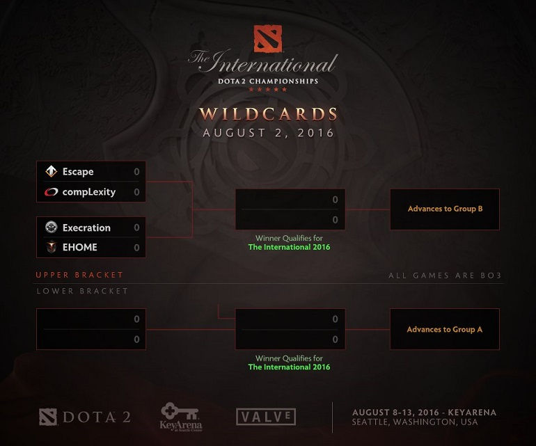 Dota 2 TI6 wildcards