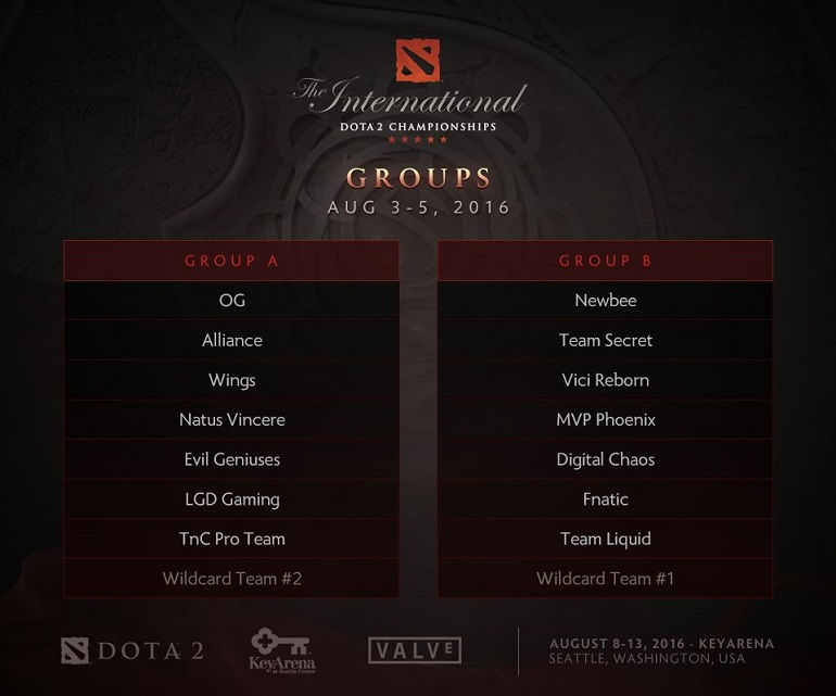 Dota 2 TI6 groups