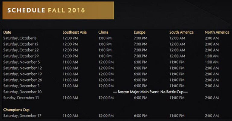 Dota 2 Fall Major 2016 Battle Pass