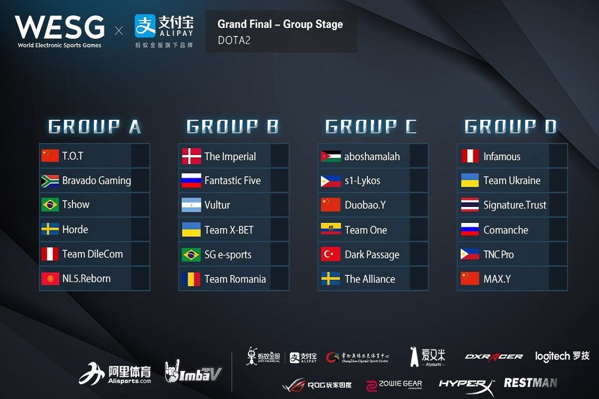 Dota 2 WESG 2016 finals groups