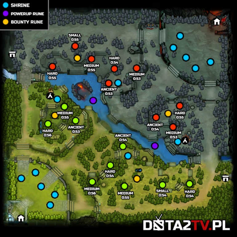 ten changes you need to know as you boot dota 7 00 dota blast
