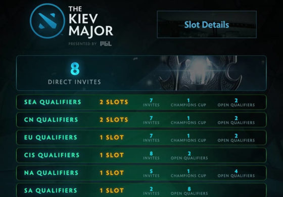 The Kiev Major Slot Details: EU, CIS, NA and SA each received only one place at the Kiev Major